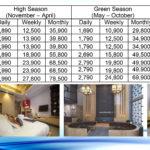 Relife Rental Rate..pdf